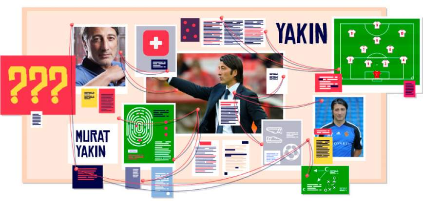 Murat Yakin sélectionneur Suisse